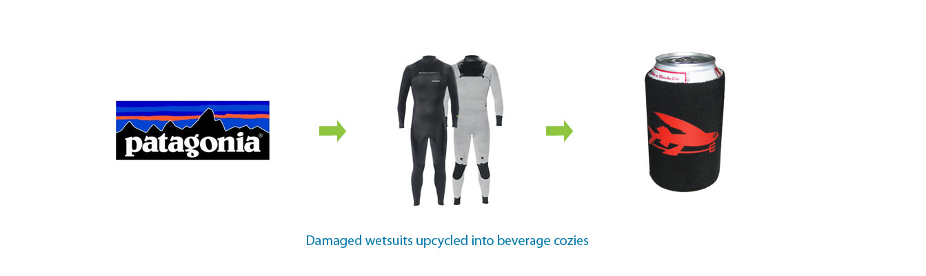 Patagonia-wetsuit-upcycling-recycling-cozie-banner